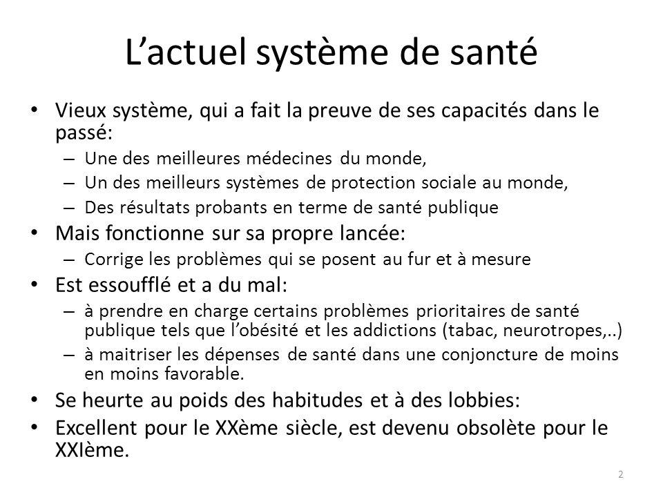 Lactuel système de santé Vieux système, qui a fait la preuve de ses capacités dans le passé: – Une des meilleures médecines du monde, – Un des meilleu