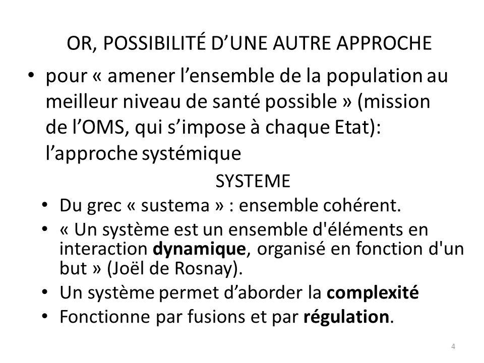 OR, POSSIBILITÉ DUNE AUTRE APPROCHE SYSTEME Du grec « sustema » : ensemble cohérent. « Un système est un ensemble d'éléments en interaction dynamique,