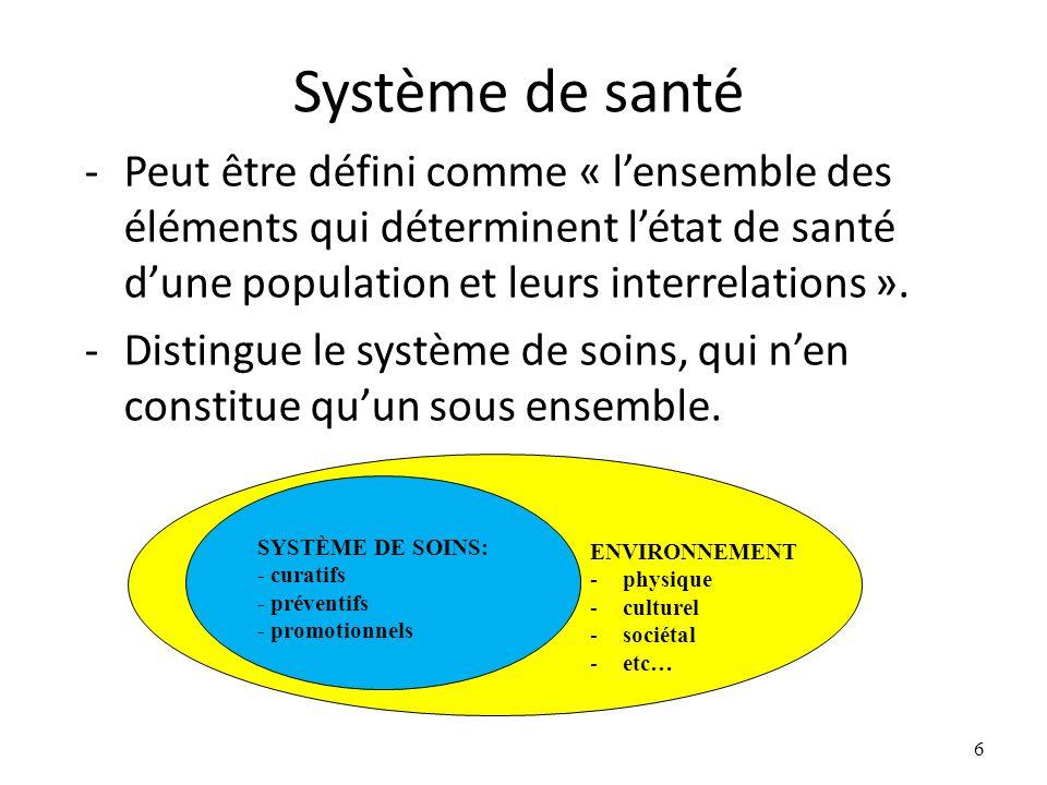 6 Système de santé -Peut être défini comme « lensemble des éléments qui déterminent létat de santé dune population et leurs interrelations ». -Disting