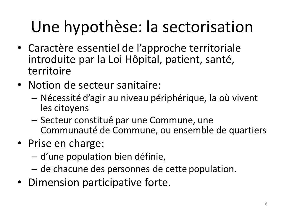 Une hypothèse: la sectorisation Caractère essentiel de lapproche territoriale introduite par la Loi Hôpital, patient, santé, territoire Notion de sect