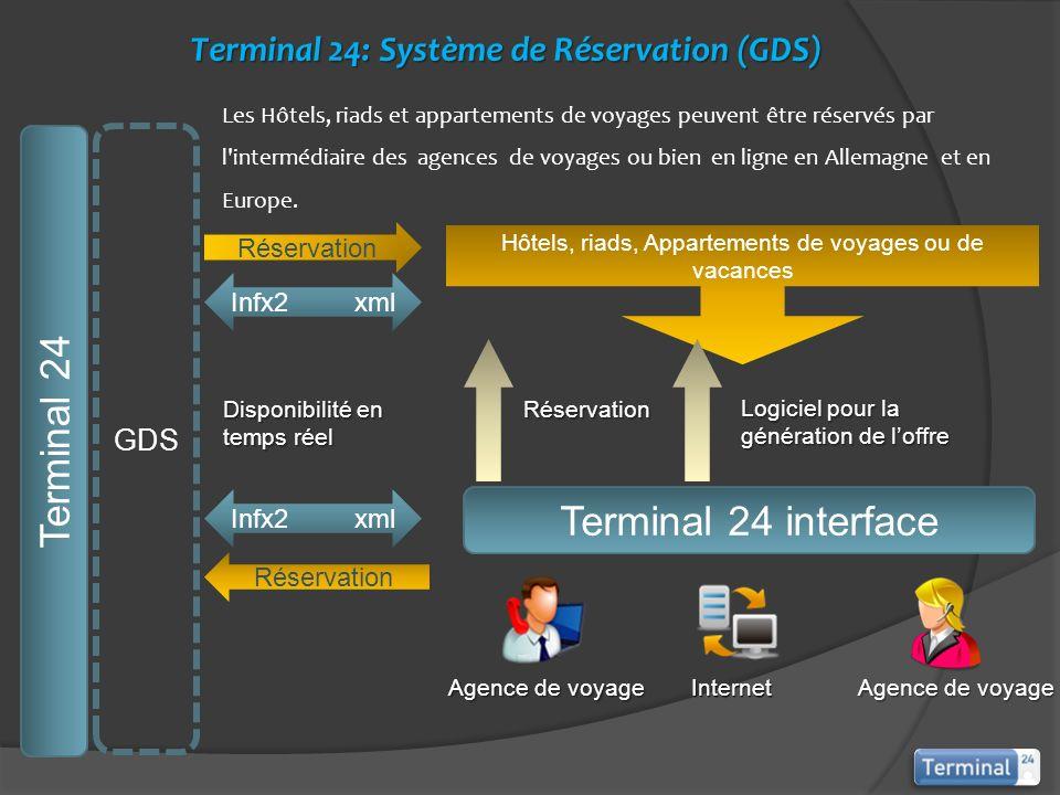 Hôtels, riads, Appartements de voyages ou de vacances Terminal 24 interface Terminal 24 GDS Réservation Infx2 xml Réservation Les Hôtels, riads et app