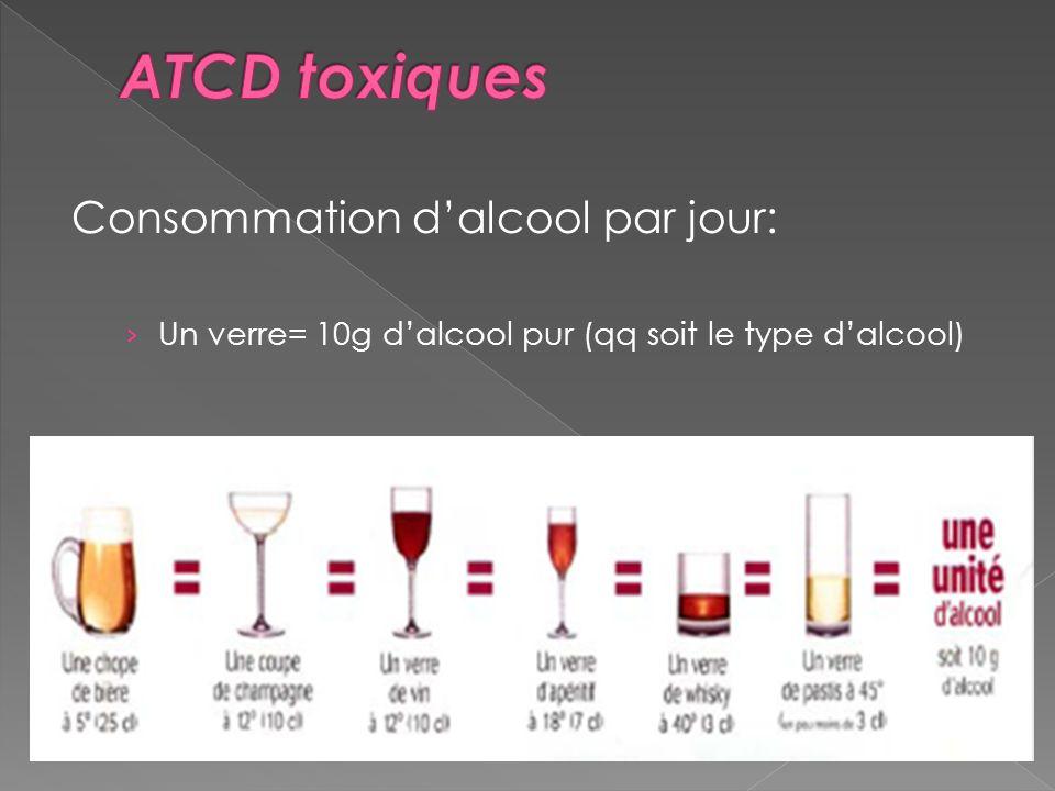 Consommation dalcool par jour: Un verre= 10g dalcool pur (qq soit le type dalcool)