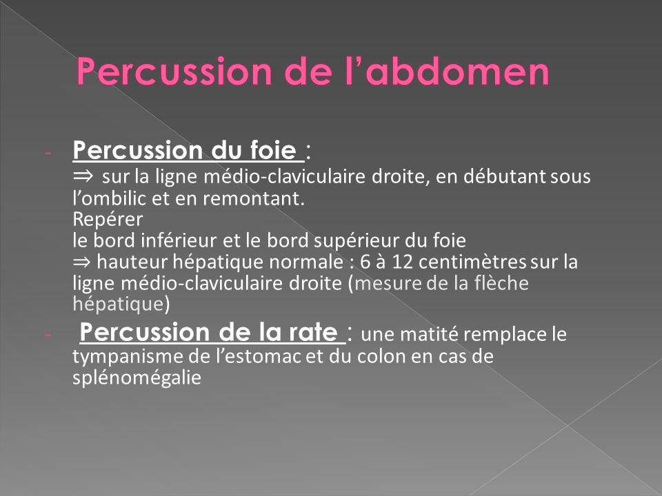 - Percussion du foie : sur la ligne médio-claviculaire droite, en débutant sous lombilic et en remontant. Repérer le bord inférieur et le bord supérie