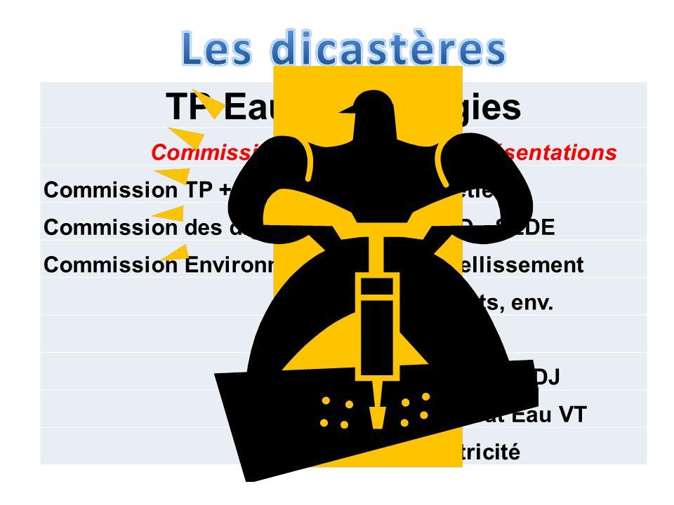 TP Eaux et Energies CommissionsReprésentations Commission TP + EECimetières Commission des diguesSEOD - SEDE Commission EnvironnementEmbellissement Déchets, env.