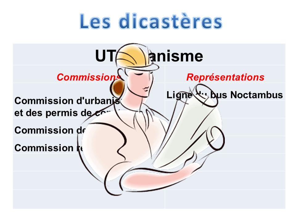 UT urbanisme CommissionsReprésentations Commission d urbanisme et des permis de construire Ligne du bus Noctambus Commission de la circulation Commission révision PAL