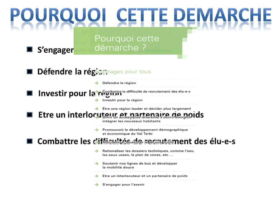 AS Aide Sociale CommissionsReprésentations de l action socialeSSR de la crècheSAS St-Germain Puériculture Home Les Pins Croqulune