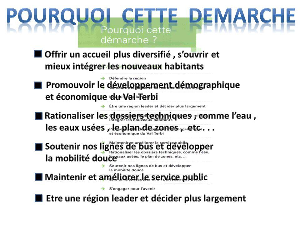 Organisation transitoire 5 ans Nom: Commune Mixte de Val Terbi Votre adresse : ne change pas