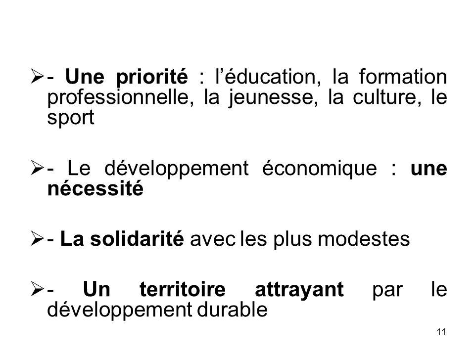 11 - Une priorité : léducation, la formation professionnelle, la jeunesse, la culture, le sport - Le développement économique : une nécessité - La sol