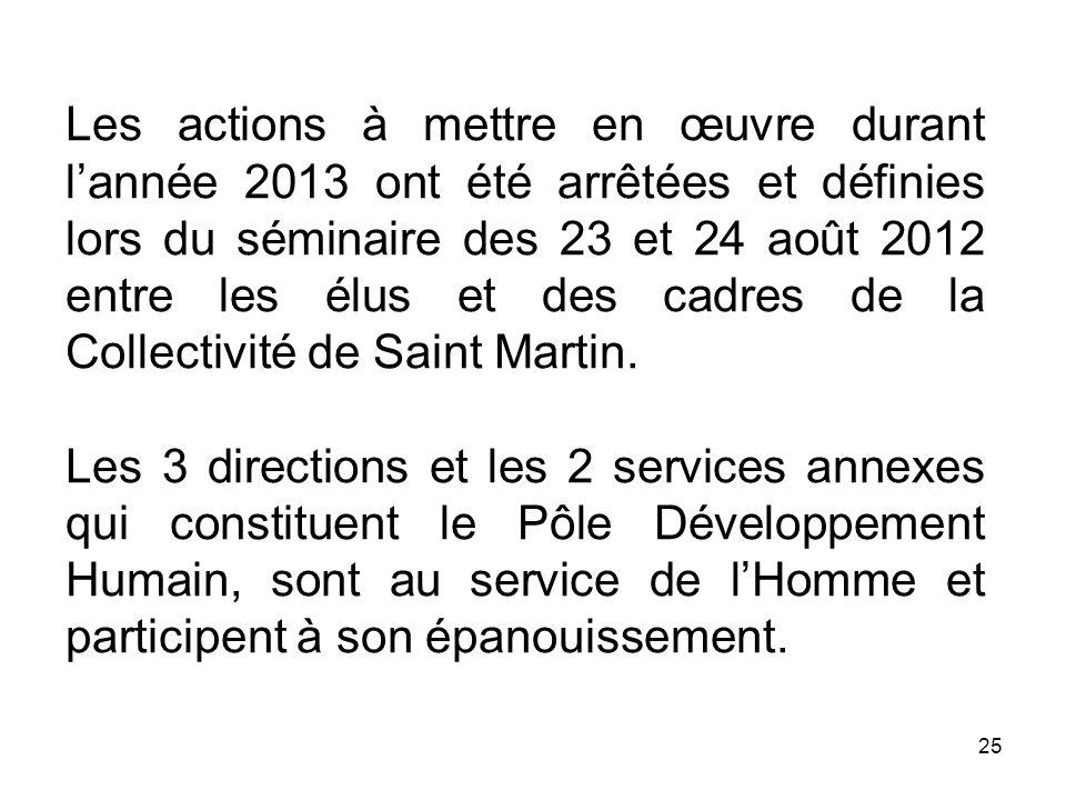 25 Les actions à mettre en œuvre durant lannée 2013 ont été arrêtées et définies lors du séminaire des 23 et 24 août 2012 entre les élus et des cadres