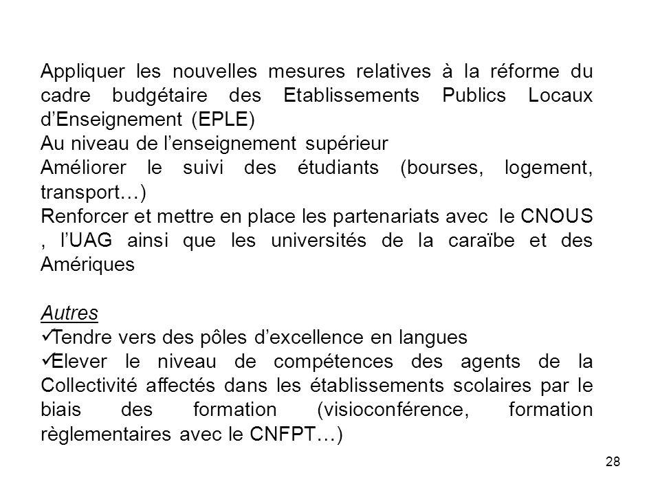 28 Appliquer les nouvelles mesures relatives à la réforme du cadre budgétaire des Etablissements Publics Locaux dEnseignement (EPLE) Au niveau de lens