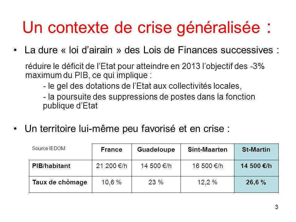 3 Un contexte de crise généralisée : La dure « loi dairain » des Lois de Finances successives : réduire le déficit de lEtat pour atteindre en 2013 lob