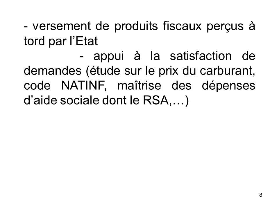 8 - versement de produits fiscaux perçus à tord par lEtat - appui à la satisfaction de demandes (étude sur le prix du carburant, code NATINF, maîtrise
