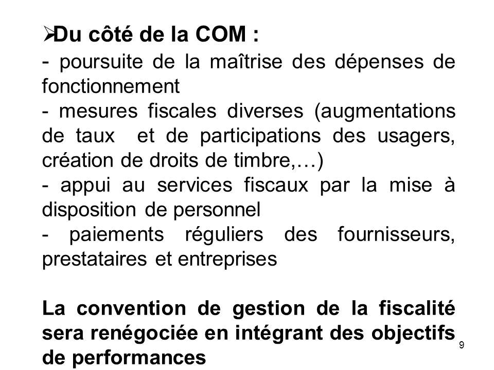 9 Du côté de la COM : - poursuite de la maîtrise des dépenses de fonctionnement - mesures fiscales diverses (augmentations de taux et de participation