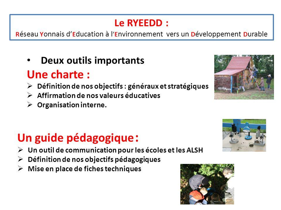 Le RYEEDD : R éseau Y onnais d E ducation à lE nvironnement vers un D éveloppement D urable Deux outils importants Une charte : Définition de nos obje