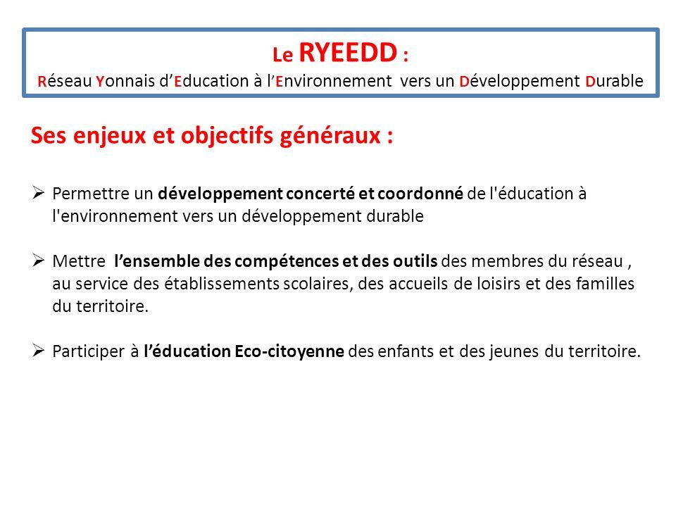 Le RYEEDD : R éseau Y onnais d E ducation à lE nvironnement vers un D éveloppement D urable Ses objectifs stratégiques : Favoriser une dynamique d échanges et de réflexions entre les membres du réseau.