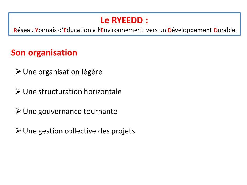 Le RYEEDD : R éseau Y onnais d E ducation à lE nvironnement vers un D éveloppement D urable Son organisation Une organisation légère Une structuration