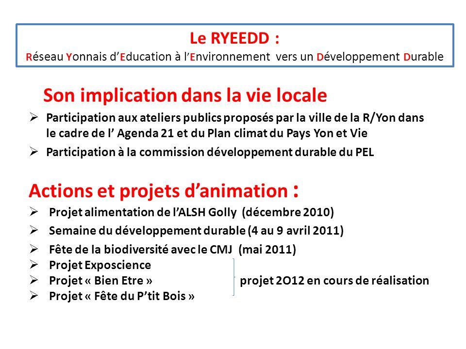 Le RYEEDD : R éseau Y onnais d E ducation à lE nvironnement vers un D éveloppement D urable Points forts Retours positifs de la part des membres du réseau Nombreuses actions réalisées et à venir Reconnaissance du réseau par la ville, la région, la DDCS.
