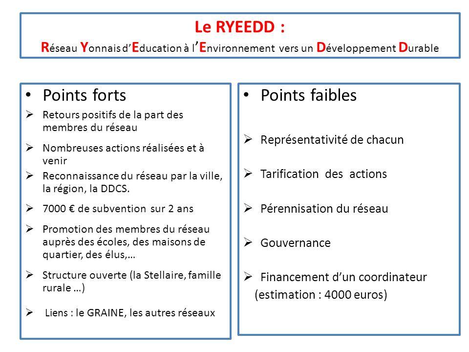 Le RYEEDD : R éseau Y onnais d E ducation à lE nvironnement vers un D éveloppement D urable Points forts Retours positifs de la part des membres du ré