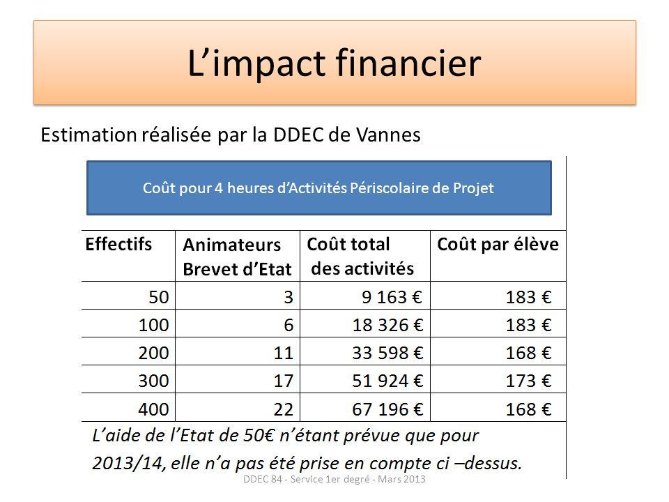 Limpact financier Estimation réalisée par la DDEC de Vannes Coût pour 4 heures dActivités Périscolaire de Projet DDEC 84 - Service 1er degré - Mars 2013