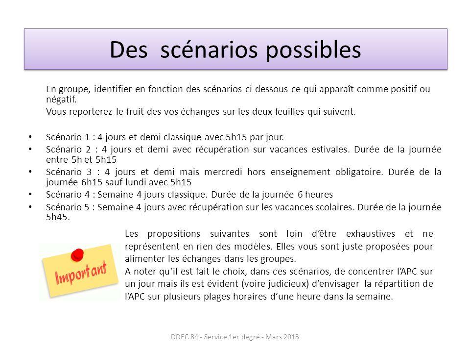 Des scénarios possibles En groupe, identifier en fonction des scénarios ci-dessous ce qui apparaît comme positif ou négatif.