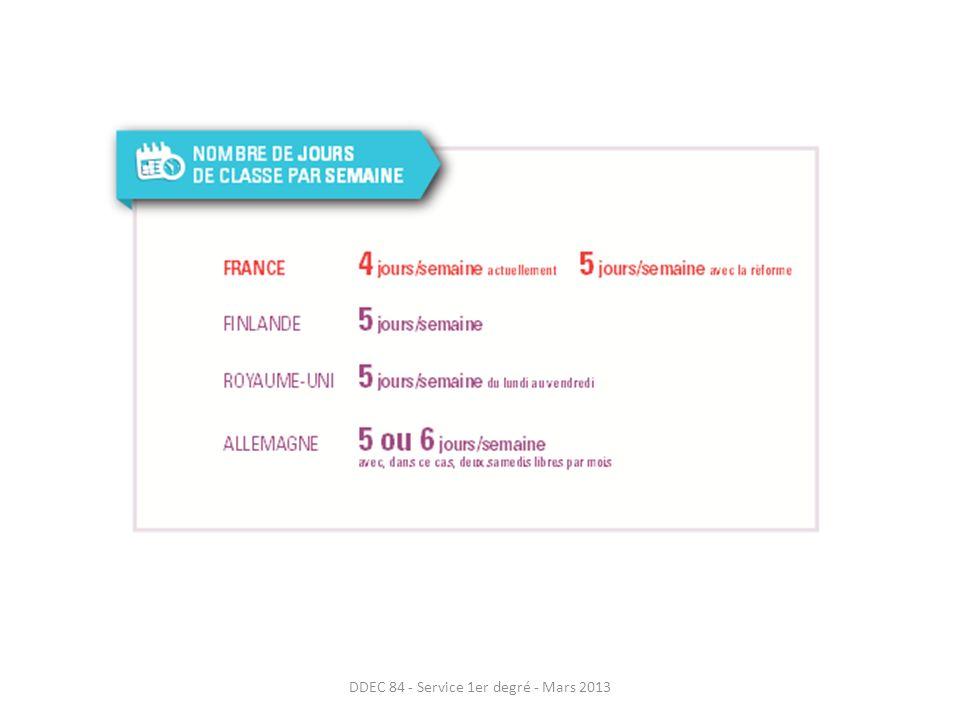 Relevé du travail de groupe sur les scénarios Scénario 1Scénario 2Scénario 3Scénario 4Scénario 5Autre scénario Effets positifs Effets négatifs DDEC 84 - Service 1er degré - Mars 2013