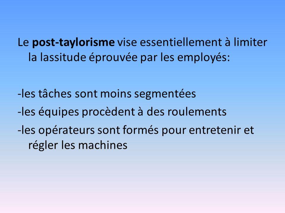 Le post-taylorisme vise essentiellement à limiter la lassitude éprouvée par les employés: -les tâches sont moins segmentées -les équipes procèdent à d