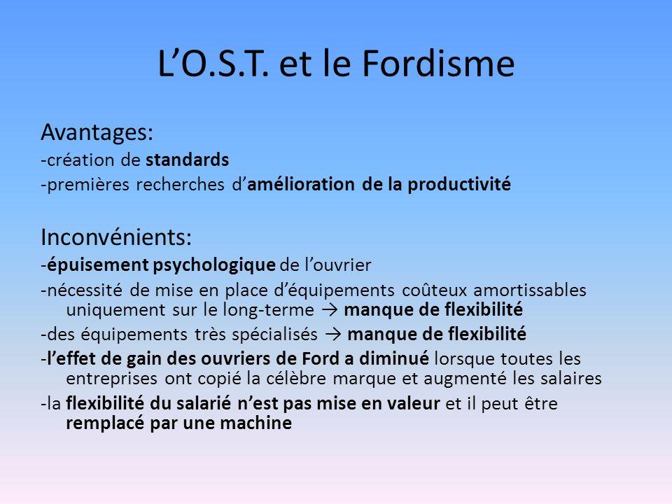LO.S.T. et le Fordisme Avantages: -création de standards -premières recherches damélioration de la productivité Inconvénients: -épuisement psychologiq