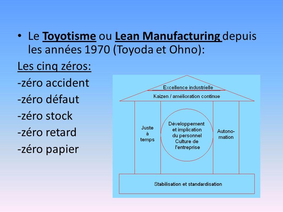 Le Toyotisme ou Lean Manufacturing depuis les années 1970 (Toyoda et Ohno): Les cinq zéros: -zéro accident -zéro défaut -zéro stock -zéro retard -zéro