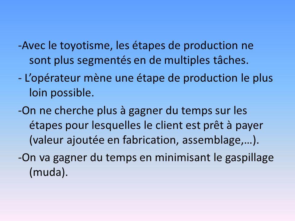 -Avec le toyotisme, les étapes de production ne sont plus segmentés en de multiples tâches. - Lopérateur mène une étape de production le plus loin pos