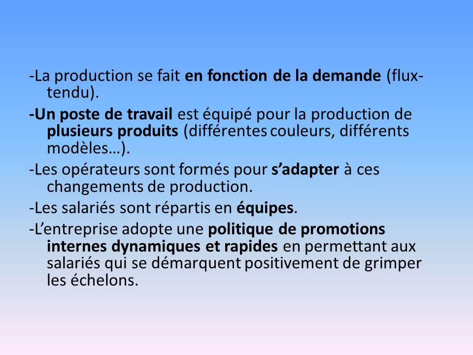 -La production se fait en fonction de la demande (flux- tendu). -Un poste de travail est équipé pour la production de plusieurs produits (différentes