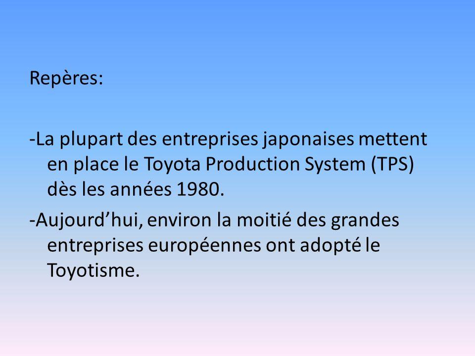 Repères: -La plupart des entreprises japonaises mettent en place le Toyota Production System (TPS) dès les années 1980. -Aujourdhui, environ la moitié