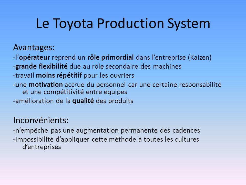 Le Toyota Production System Avantages: -lopérateur reprend un rôle primordial dans lentreprise (Kaizen) -grande flexibilité due au rôle secondaire des
