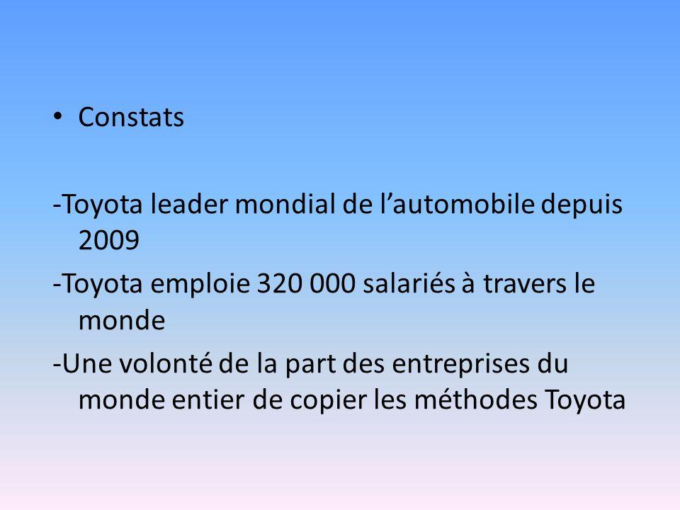 Constats -Toyota leader mondial de lautomobile depuis 2009 -Toyota emploie 320 000 salariés à travers le monde -Une volonté de la part des entreprises