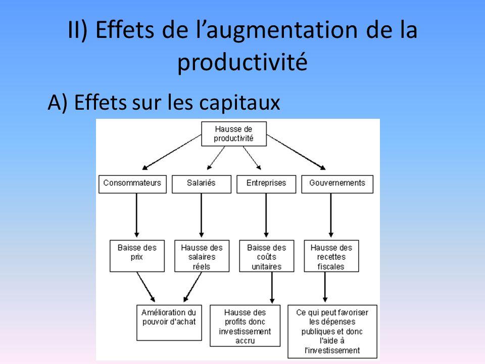 II) Effets de laugmentation de la productivité A) Effets sur les capitaux