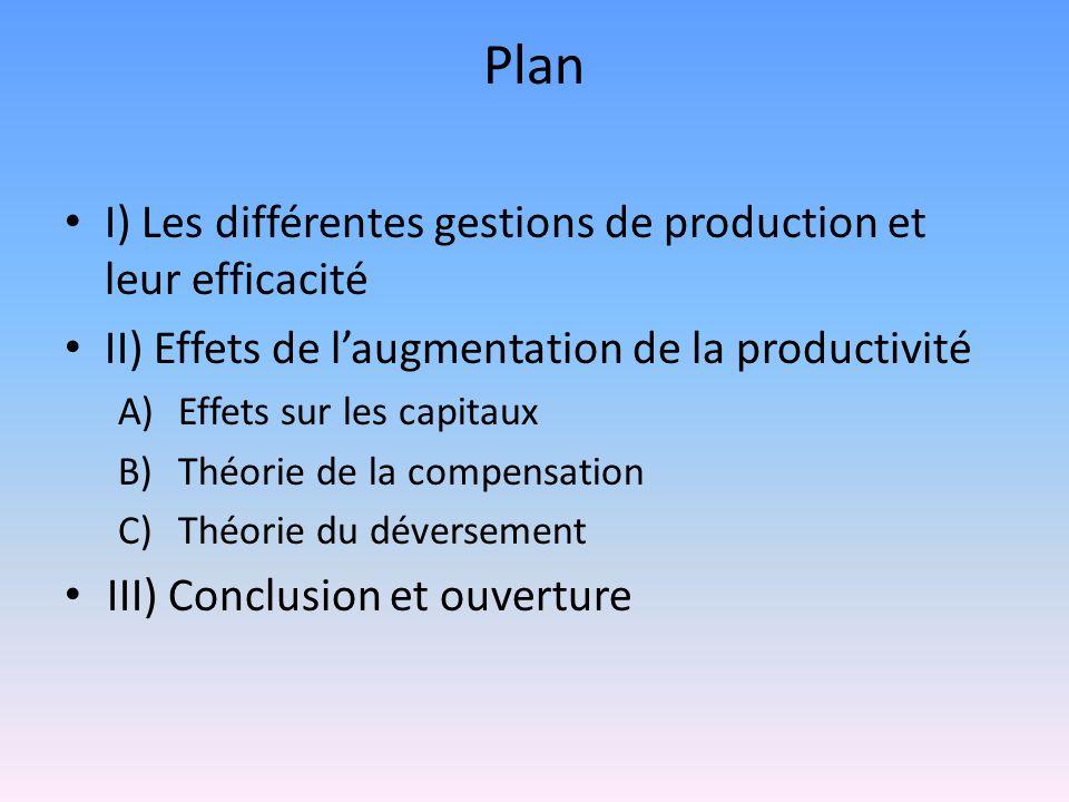 Plan I) Les différentes gestions de production et leur efficacité II) Effets de laugmentation de la productivité A)Effets sur les capitaux B)Théorie d
