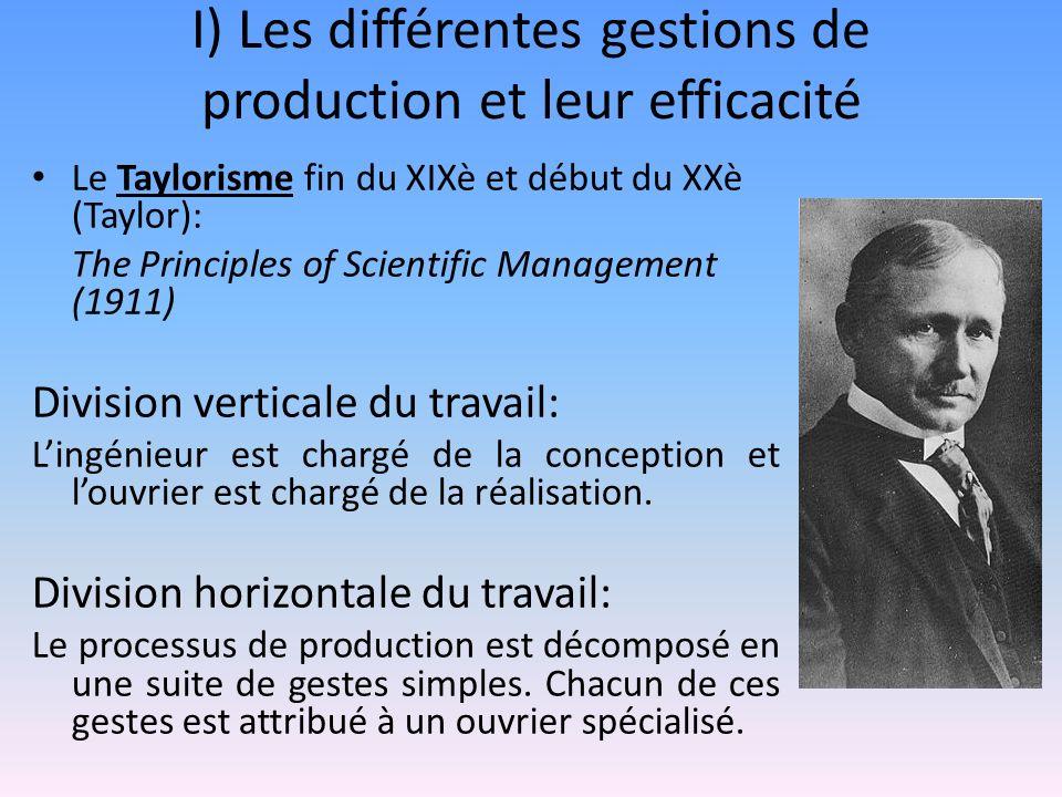 I) Les différentes gestions de production et leur efficacité Le Taylorisme fin du XIXè et début du XXè (Taylor): The Principles of Scientific Manageme