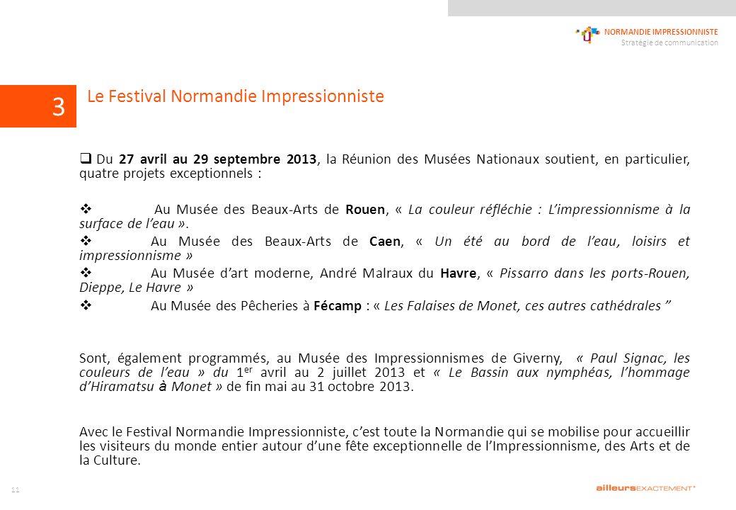 124567839 NORMANDIE IMPRESSIONNISTE Stratégie de communication 1011 Du 27 avril au 29 septembre 2013, la Réunion des Musées Nationaux soutient, en particulier, quatre projets exceptionnels : Au Musée des Beaux-Arts de Rouen, « La couleur réfléchie : Limpressionnisme à la surface de leau ».