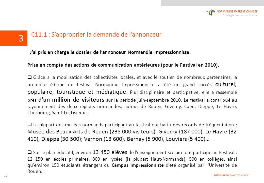 124567839 NORMANDIE IMPRESSIONNISTE Stratégie de communication 1011 C11.1 : Sapproprier la demande de lannonceur Jai pris en charge le dossier de lannonceur Normandie Impressionniste.
