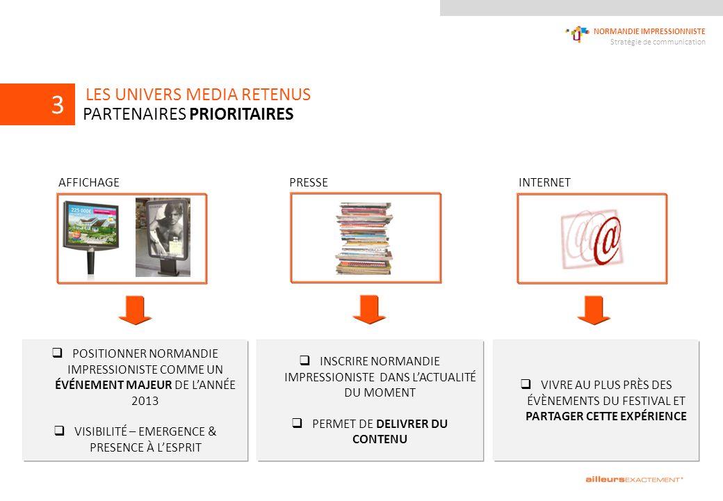 124567839 NORMANDIE IMPRESSIONNISTE Stratégie de communication 1011 LES UNIVERS MEDIA RETENUS POSITIONNER NORMANDIE IMPRESSIONISTE COMME UN ÉVÉNEMENT MAJEUR DE LANNÉE 2013 VISIBILITÉ – EMERGENCE & PRESENCE À LESPRIT PARTENAIRES PRIORITAIRES INSCRIRE NORMANDIE IMPRESSIONISTE DANS LACTUALITÉ DU MOMENT PERMET DE DELIVRER DU CONTENU VIVRE AU PLUS PRÈS DES ÉVÈNEMENTS DU FESTIVAL ET PARTAGER CETTE EXPÉRIENCE INTERNETPRESSEAFFICHAGE 3