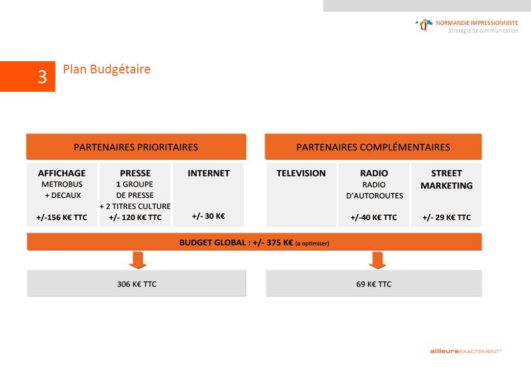 124567839 NORMANDIE IMPRESSIONNISTE Stratégie de communication 1011 Plan Budgétaire 3