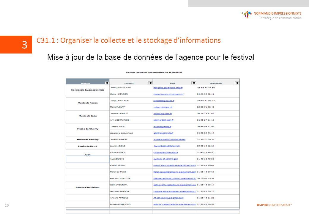 124567839 NORMANDIE IMPRESSIONNISTE Stratégie de communication 1011 C31.1 : Organiser la collecte et le stockage dinformations 3 20 Mise à jour de la base de données de lagence pour le festival