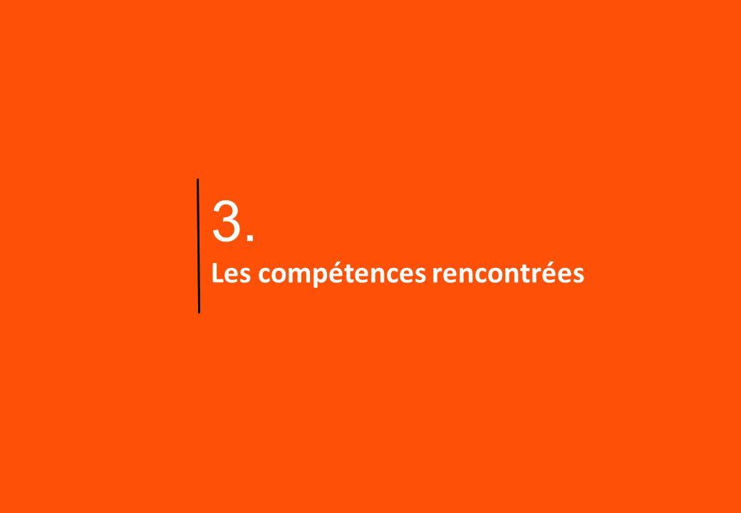 124567839 NORMANDIE IMPRESSIONNISTE Stratégie de communication 1011 3. Les compétences rencontrées
