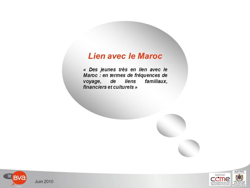 32 Juin 2010 Lien avec le Maroc « Des jeunes très en lien avec le Maroc : en termes de fréquences de voyage, de liens familiaux, financiers et culturels »