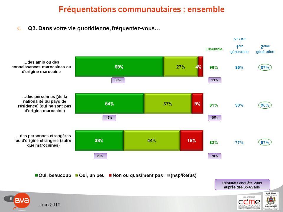 6 Juin 2010 Fréquentations communautaires : ensemble Q3.