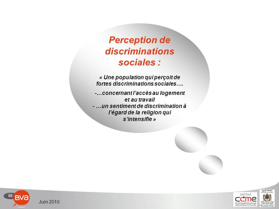 69 Juin 2010 Perception des discriminations sociales : Ensemble Q21.
