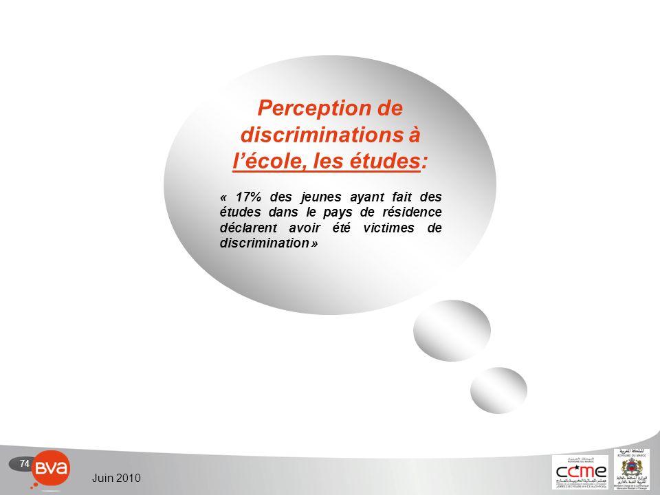 74 Juin 2010 Perception de discriminations à lécole, les études: « 17% des jeunes ayant fait des études dans le pays de résidence déclarent avoir été victimes de discrimination »
