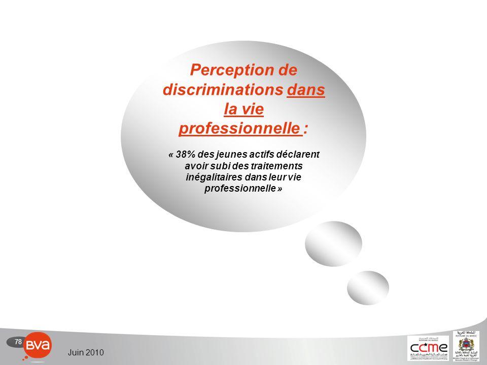 78 Juin 2010 Perception de discriminations dans la vie professionnelle : « 38% des jeunes actifs déclarent avoir subi des traitements inégalitaires dans leur vie professionnelle »