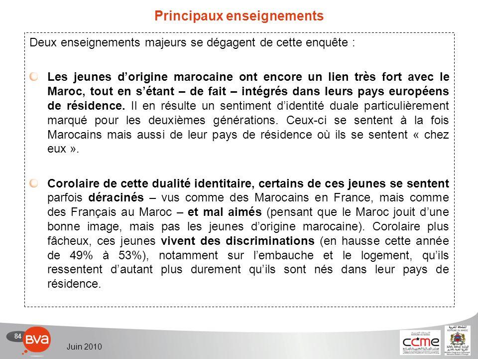 84 Juin 2010 Principaux enseignements Deux enseignements majeurs se dégagent de cette enquête : Les jeunes dorigine marocaine ont encore un lien très fort avec le Maroc, tout en sétant – de fait – intégrés dans leurs pays européens de résidence.