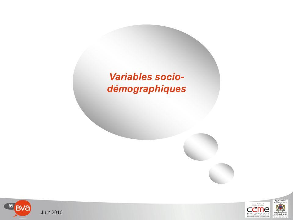 89 Juin 2010 Variables socio- démographiques
