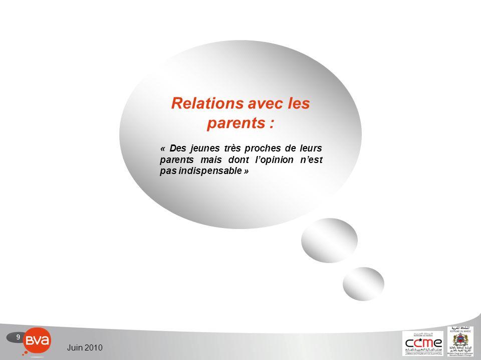 9 Juin 2010 Relations avec les parents : « Des jeunes très proches de leurs parents mais dont lopinion nest pas indispensable »